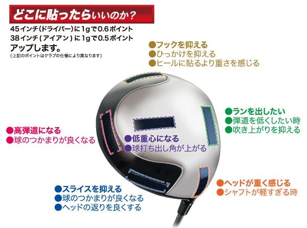 其の③、球を上げるための簡単なカスタマイズ方法